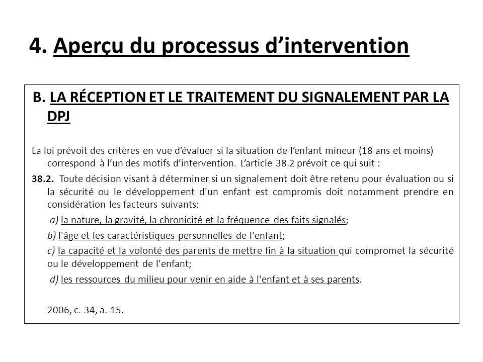 4.Aperçu du processus dintervention C.