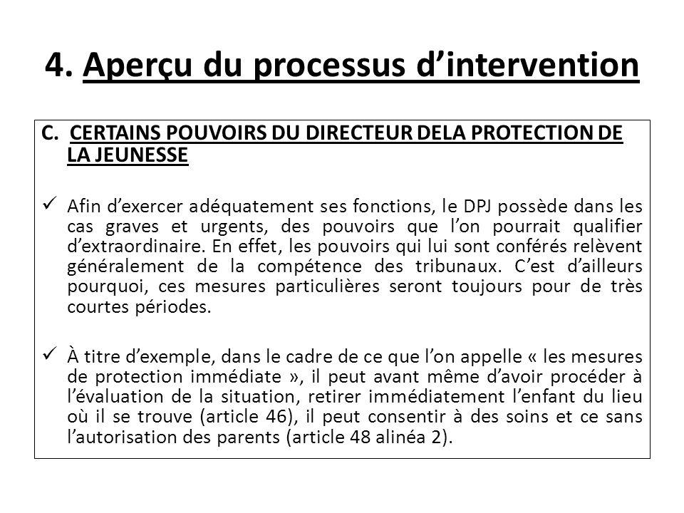4.Aperçu du processus dintervention D.
