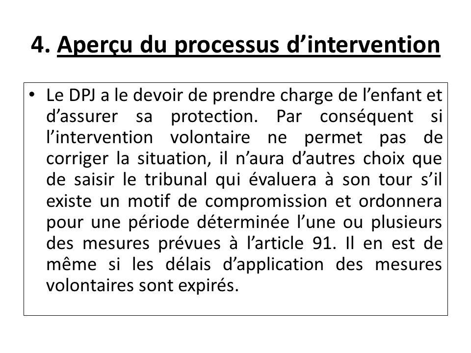 4.Aperçu du processus dintervention E.