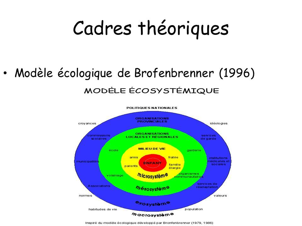 Les facteurs de risque Les facteurs socio-démographiques Les facteurs socio-démographiques 1)Conditions sociales et économiques 2) Structure familiale