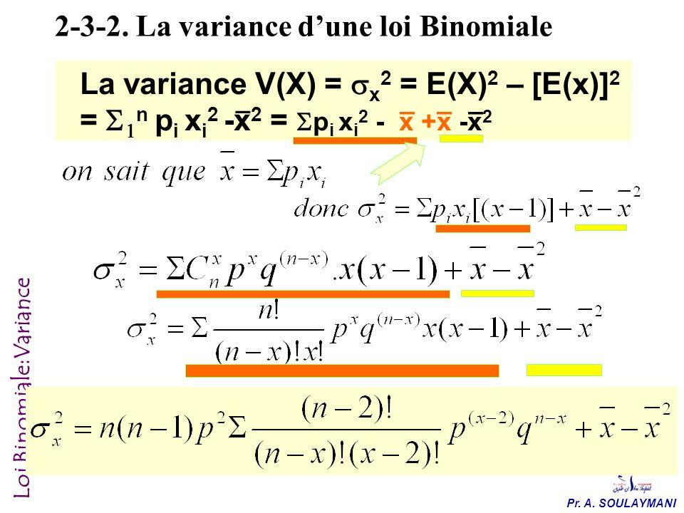 Pr.A. SOULAYMANI Loi Binomiale:Variance 2-3-2.