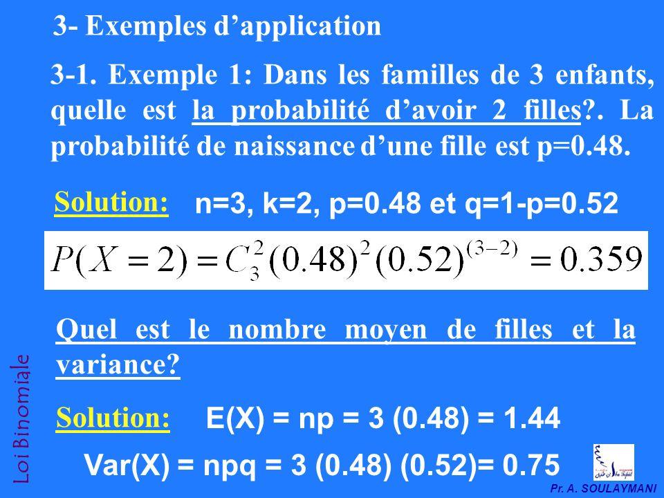 Pr.A. SOULAYMANI 3- Exemples dapplication 3-1.