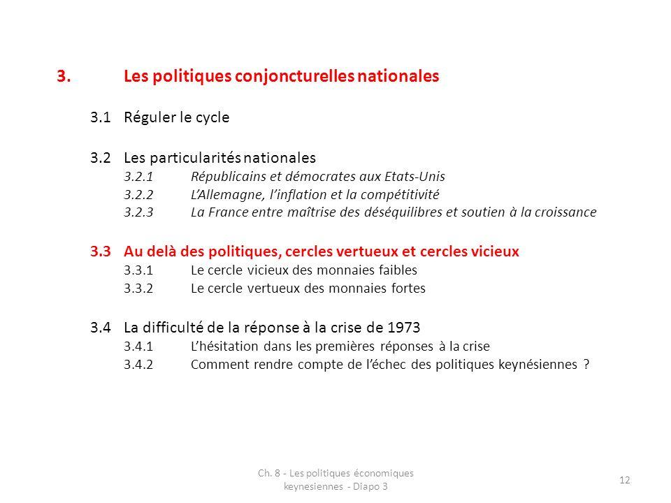 Ch.8 - Les politiques économiques keynesiennes - Diapo 3 13 3.