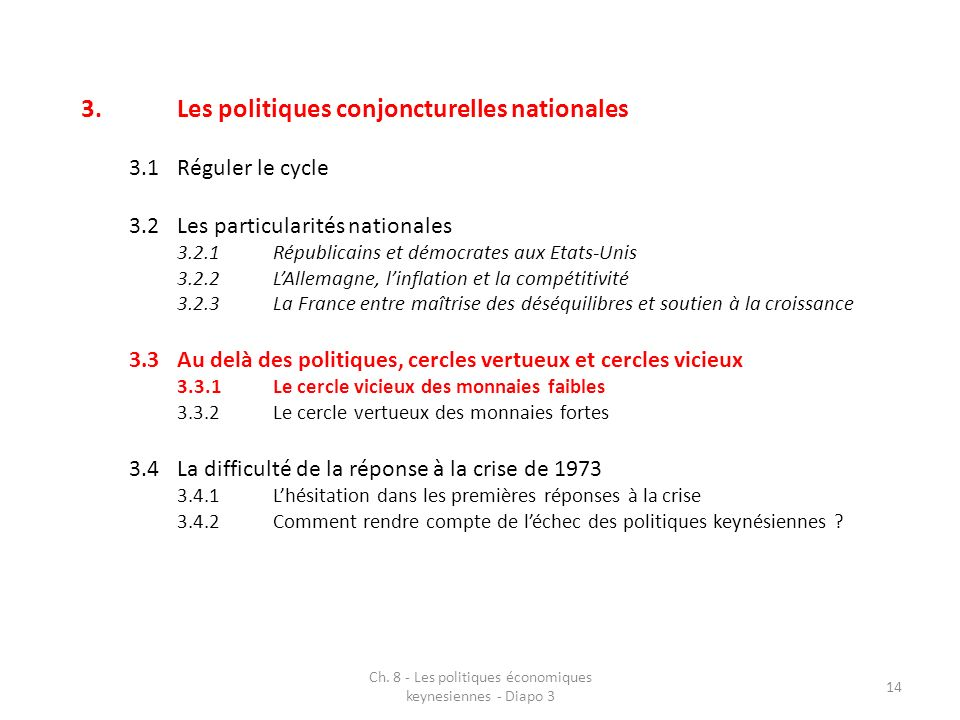 Ch.8 - Les politiques économiques keynesiennes - Diapo 3 15 3.