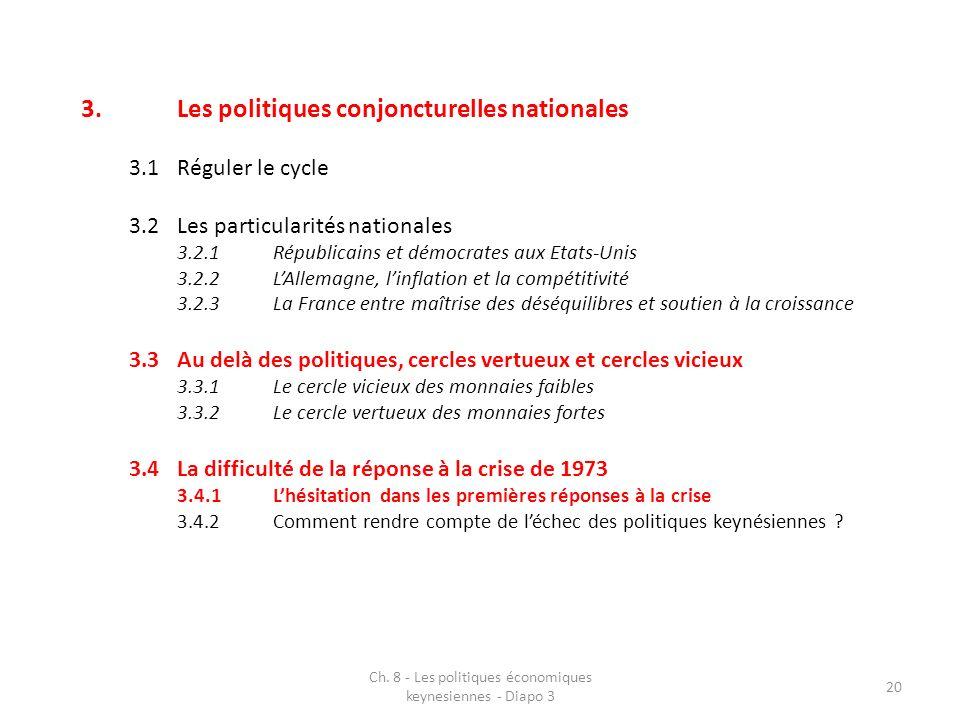 Ch.8 - Les politiques économiques keynesiennes - Diapo 3 21 3.