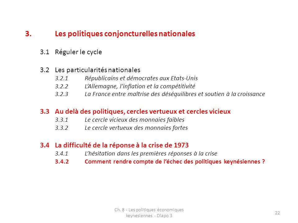 Ch.8 - Les politiques économiques keynesiennes - Diapo 3 23 3.