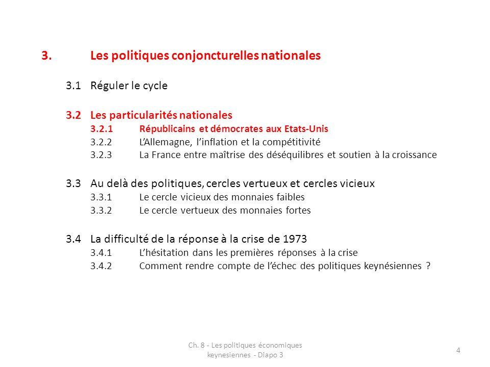 Ch.8 - Les politiques économiques keynesiennes - Diapo 3 5 3.