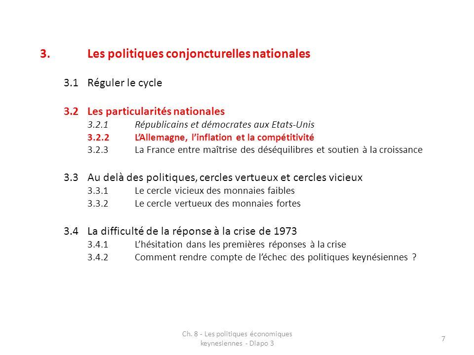 Ch.8 - Les politiques économiques keynesiennes - Diapo 3 8 3.