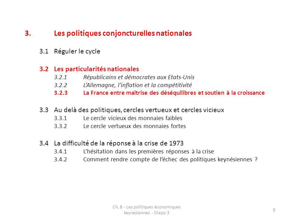 Ch.8 - Les politiques économiques keynesiennes - Diapo 3 10 3.