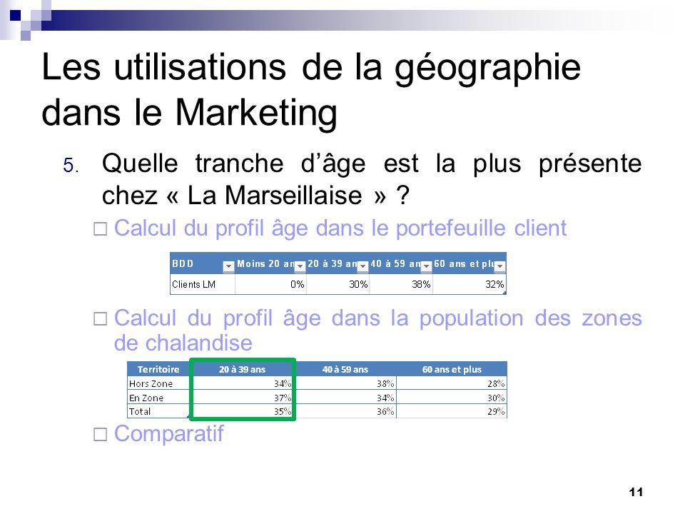 Les utilisations de la géographie dans le Marketing 6.
