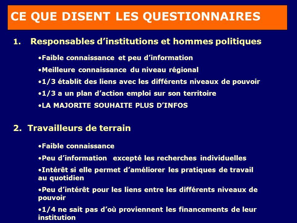 CE QUE DISENT LES QUESTIONNAIRES 3.