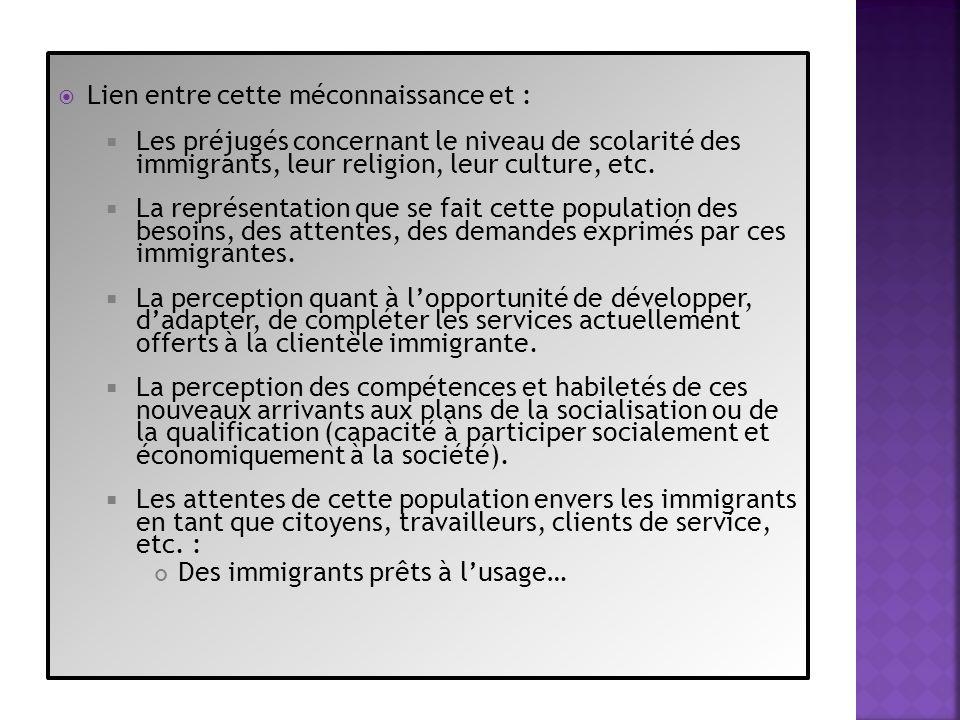 Impacts multiples sur lintégration sociale: Précarité financière et donc un difficile accès au logement ainsi quune concentration des immigrants.