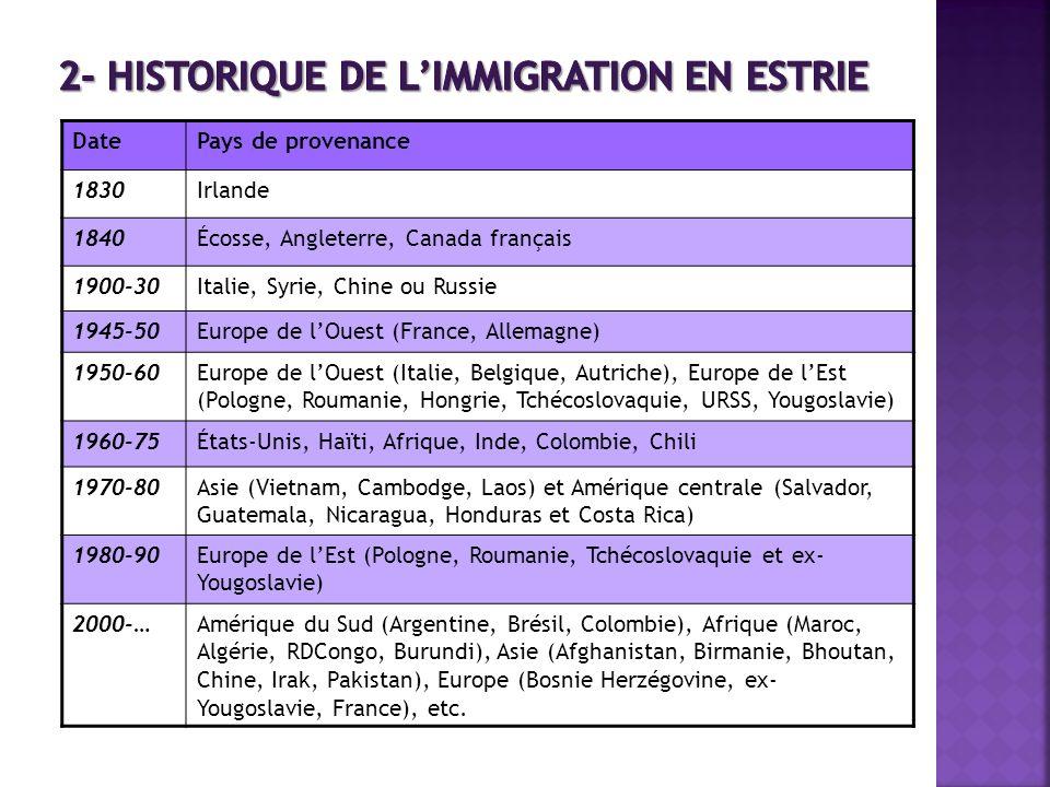 Immigrants en Estrie en 2009, admis au Québec de 1998 à 2007 Immigrants au Québec en 2009 admis au Québec de 1998 à 2007 Une immigration majoritairement composée de réfugiés sélectionnés 43.1 % des nouveaux arrivants vs 40% des immigrants économiques et 16% pour le regroup.