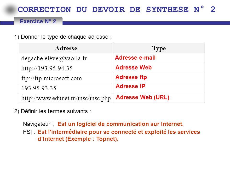 CORRECTION DU DEVOIR DE SYNTHESE N° 2 3) Indiquer le(s) protocole(s) de chaque service Exercice N° 2 HTTP SMTP et POP3 FTP 4) Pour quoi on utilise les utilitaires suivants : WinRar (WinZip) : Adobe Acrobat Reader : Il permet de compresser un ou plusieurs fichiers afin den faciliter le transfert.