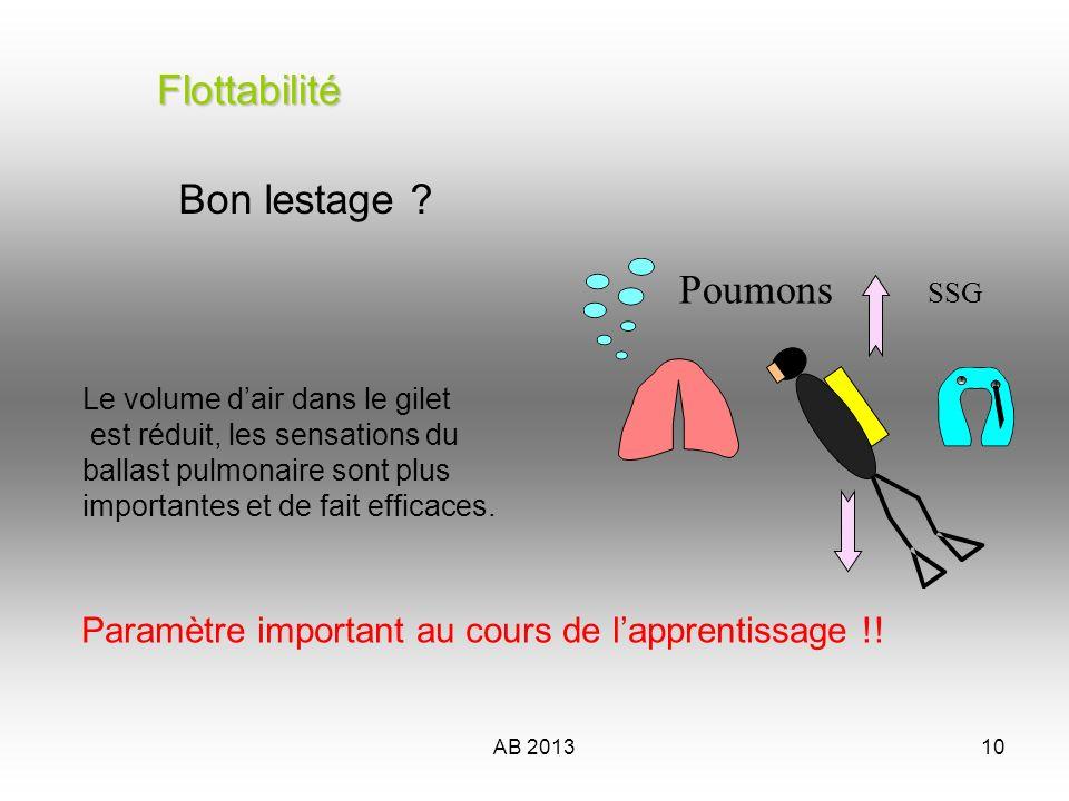 AB 201311 Le surlestage Poumons SSG Flottabilité Le volume dair dans le gilet est important, les sensations du ballast pulmonaire sont inhibées