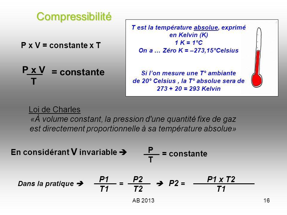 AB 201317 Après son gonflage, un bloc gonflé à 230b est à une T° de 40 °C Quelle est sa pression une fois stabilisé à lambiante qui est de 20°C P1 = 230b T1 = 40°C 273 + 40 = 313K T2 = 20°C 273 + 20 = 293K Compressibilité Compressibilité Rappel : Pour une T° ambiante de 20°C La T° absolue est égale 273 + 20 = 293 Kelvin Dans la pratique = P2 = P1 T1 P2 T2 P1 x T2 T1 Application Dans la pratique = P2 = P1 T1 P2 T2 P1 x T2 T1 = P2 = = 215b 230 313 P2 293 230 x 293 313