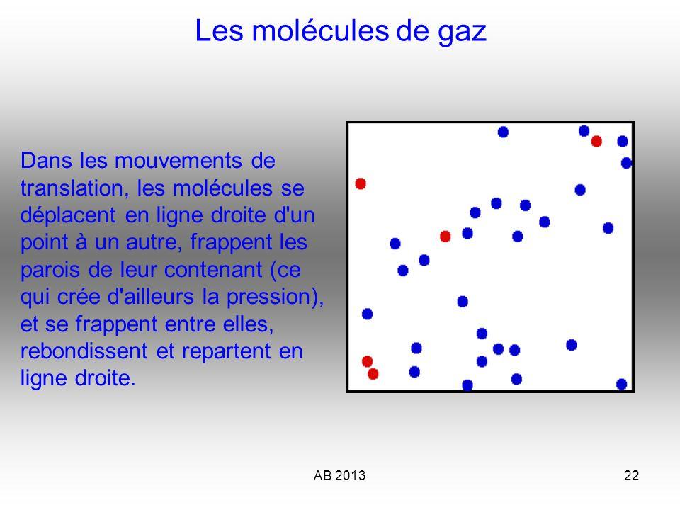 AB 201323 Compressibilité Compressibilité Interaction des molécules Forces dattraction Forces de répulsion Agitation moléculaire Notion de Volume de molécule Collisions rotation vibration translation