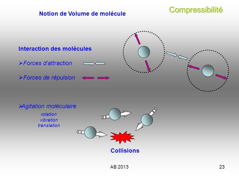 AB 201324 Compressibilité Compressibilité Gaz parfait, la pression reste modérée Les molécules sont soumises aux forces dattraction, peu de collisions Lespace entre les molécule permet den augmenter leur quantité, la compression reste linéaire Notion de Volume de molécule Dans le cas des gaz parfaits les forces attractives entre les molécules font que la pression est inférieure à la pression d un gaz idéal.