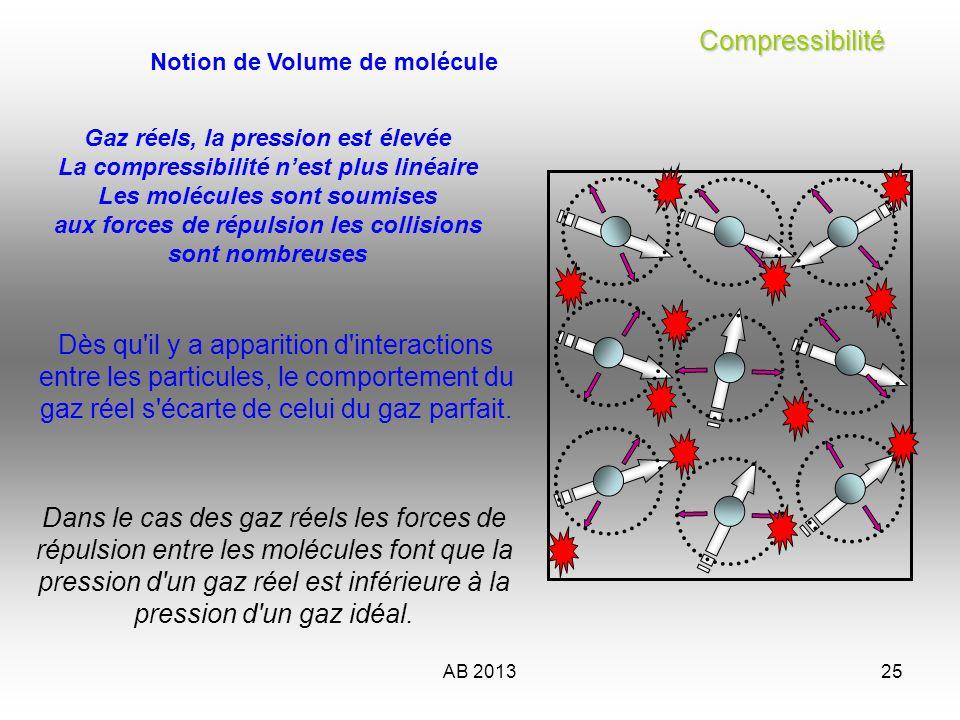 AB 201326 Compressibilité Compressibilité Donc, les gaz ne se comportent pas exactement comme le décrit la loi des gaz parfaits, car ils sont composés de molécules ayant un certain volume.