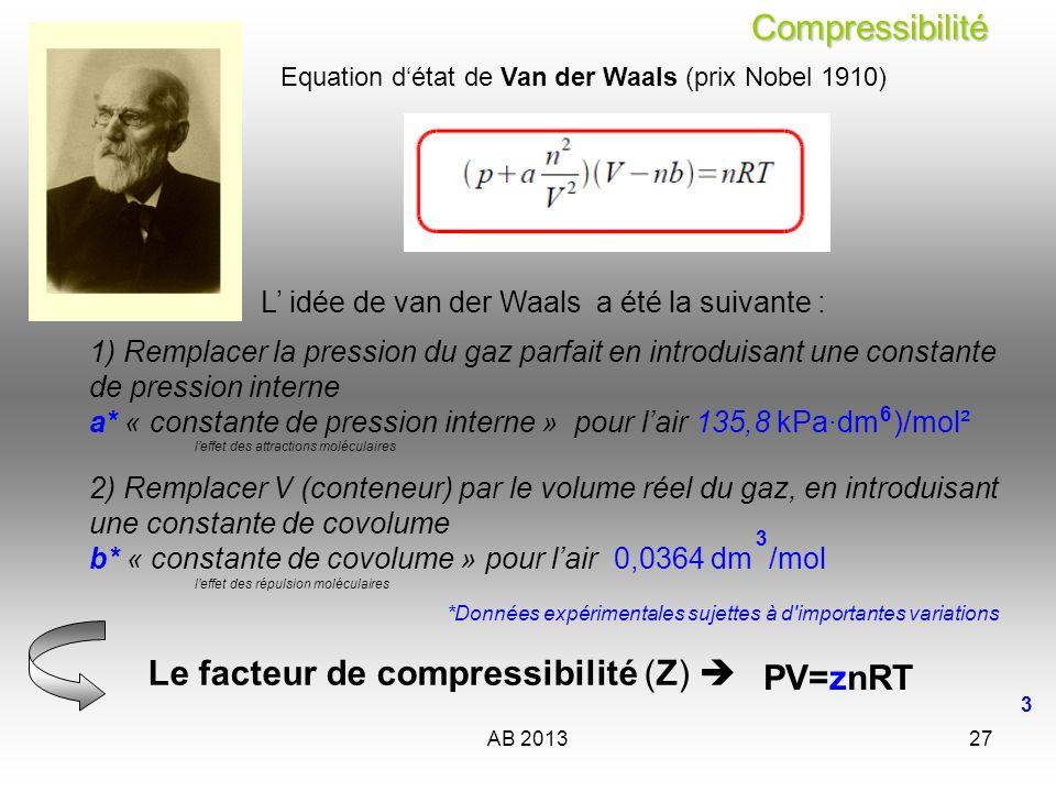 AB 201328 Facteur de compressibilité Le facteur de compressibilité (Z) est une propriété thermo-dynamique utile pour modifier la loi dun gaz idéal et pour quantifier son comportement.