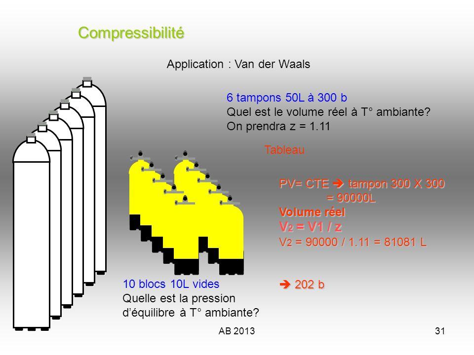 AB 201332 A retenir… P1 x V1 = P2 X V2 P x V = Constante Pour les applications courantes et simple à la plongée Pour une T° ambiante de 20°C La T° absolue est égale 273 + 20 = 293 Kelvin P x V T = constante Dans la pratique = P2 = P1 T1 P2 T2 P1 x T2 T1 Au-delas de 230b appliquer un facteur de compressibilité (Z) PV = znRT V2 = V1 / z A 300b et pour 25°c Z = 1.11 soit 11%