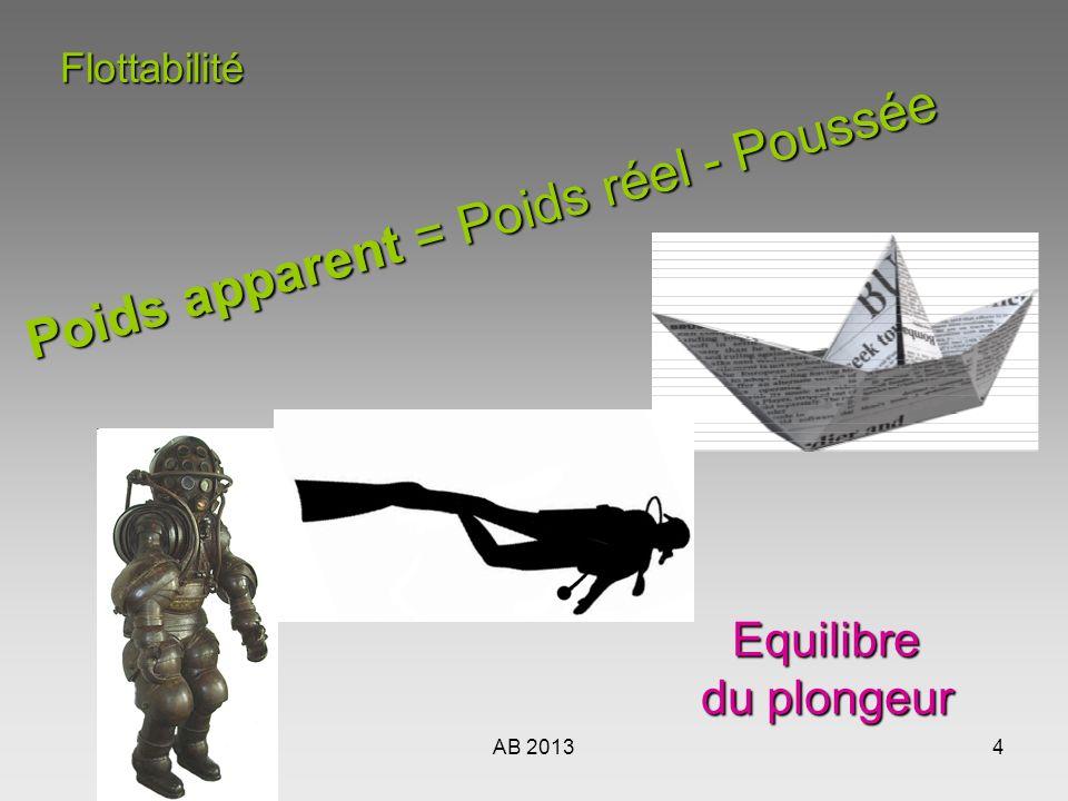 AB 20135 Calculons le poids apparent dun corps immergé dont le poids réel est de 2000 kg, sachant que la masse volumique de ce corps est de 8000 kg/m3.