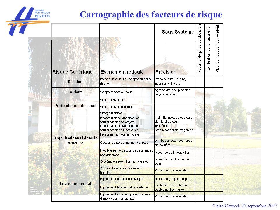 Claire Gatecel, 25 septembre 2007 Cartographie des risques de maltraitance Éléments générateurs de risque Processus de prise en charge du résident