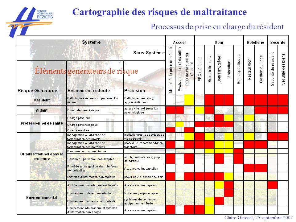 Claire Gatecel, 25 septembre 2007 Description des risques par étapes de la Prise en Charge du résident Typologie des actions damélioration Niveau résiduel des risques Niveau initial des risques