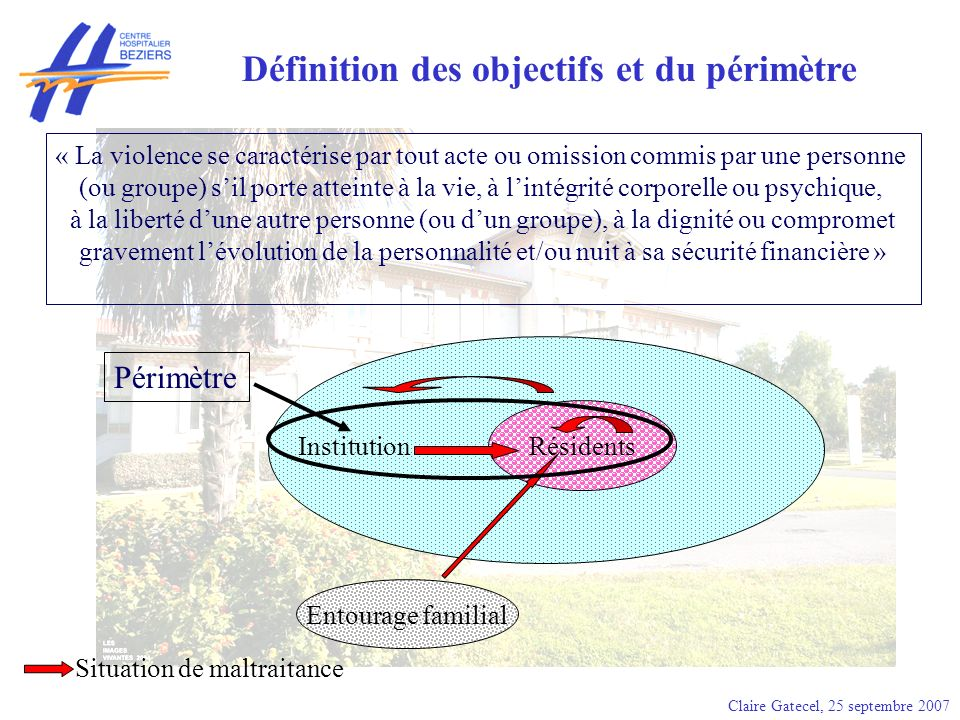 Claire Gatecel, 25 septembre 2007 Définition des évènements redoutés : Risque de dommage pour le résident GravitéEvènement Fréquence (littérature)