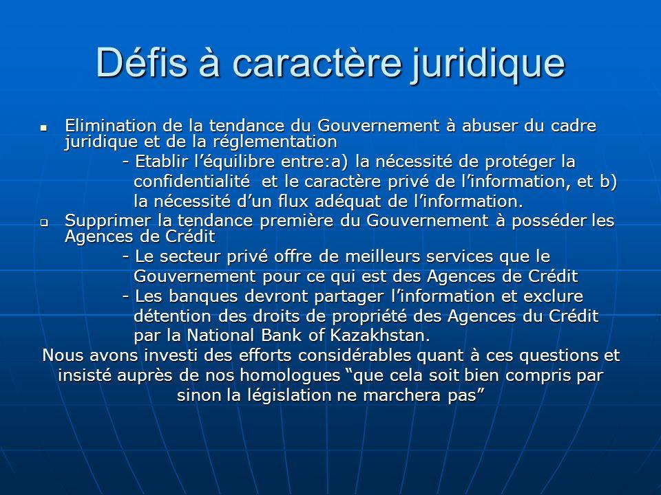 Adoption de la législation sur les Agences du Crédit 1.