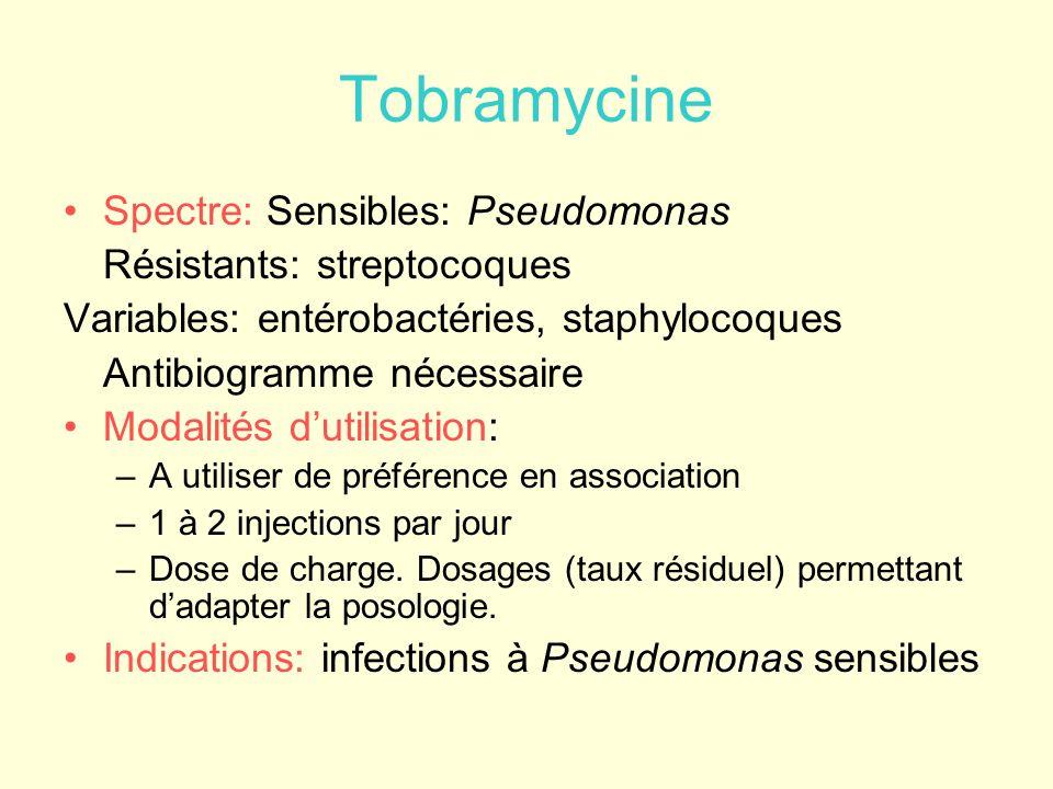 Amikacine Spectre: espèce sensibles: entérobactéries, mycobactéries.