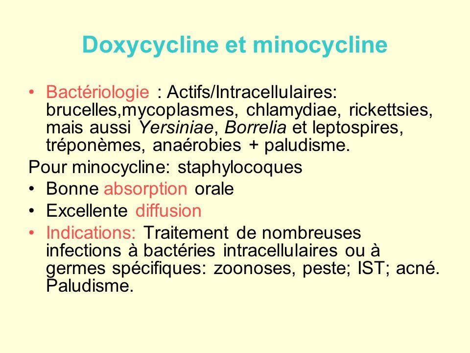 Tigécycline Spectre: cocci à Gram +, entérobactéries, anaérobies.