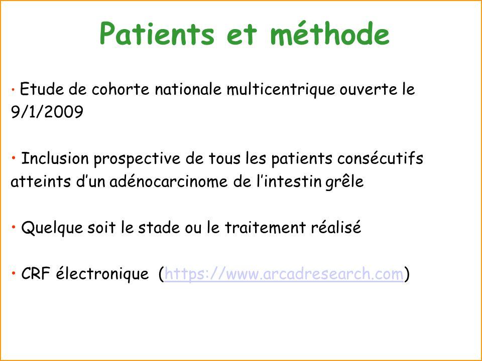 Résultats 127 patients inclus au 19/9/2010 53 centres actifs (96 déclarés)
