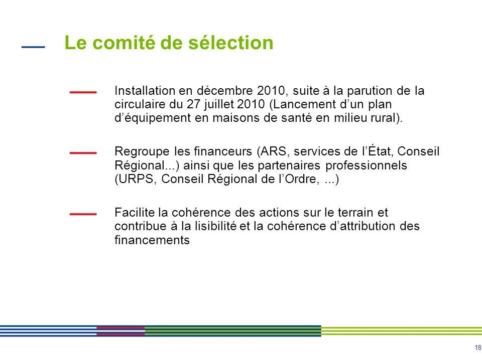 19 Projets accompagnés par l ARS A ce jour, 32 projets sur la Bretagne 3 types de financement ont été attribués pour ces différents projets : - 4 projets financés dans le cadre de la loi « Bachelot » (FIQCS national : 30 000 euros ou 50 000 euros selon les sites) - 8 projets financés dans le cadre de lexpérimentation nouveaux modes de rémunération (ENMR) - 29 projets financés dans le cadre de laccompagnement méthodologique par le FIQCS 38 groupes qualité