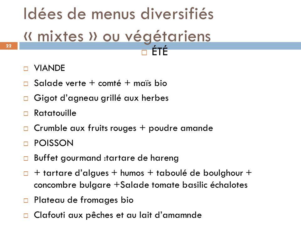 Idées de menus diversifiés « mixtes » ou végétariens ETE MIXTE V Salade grecque Rizzoto au poulet et à la courgette Compote dabricots aux amandes MIXTE P VEGETARIEN Melon Moussaka de lentilles aubergines et tomates oignons avec œufs et fromage Faisselle au miel 23