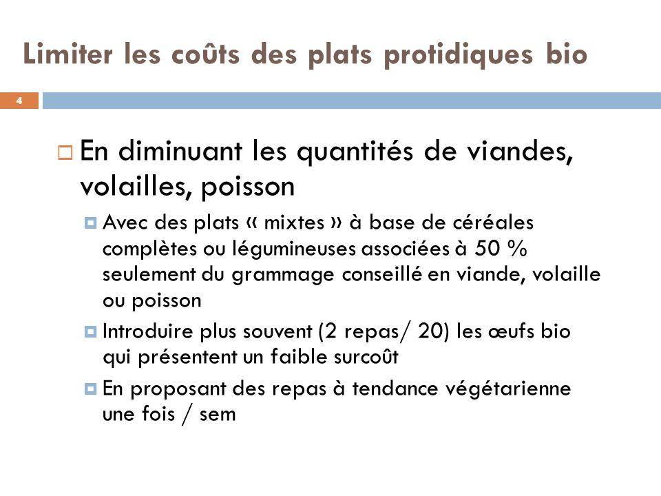 Exemples de plats protidiques Pâtes demi-complètes aux légumes et au thon (avec 50 à 70 g/ pers de thon selon tranches dâge) : coût revient /enfant du primaire : 1,02 euros* Riz demi-complet et poulet à lindienne (avec 50 à 70 g/ pers de poulet selon tranches dâge) : coût revient /enfant du primaire : 1,03 euros* Gratin de brocolis et jambon (avec 50 à 70 g/ pers de jambon selon tranches dâge) : coût revient /enfant du primaire : 0,88 euros* * coûts calculés par le GAB 56 au cours des journées formation « manger bio en restauration collective » en juin 2007 5