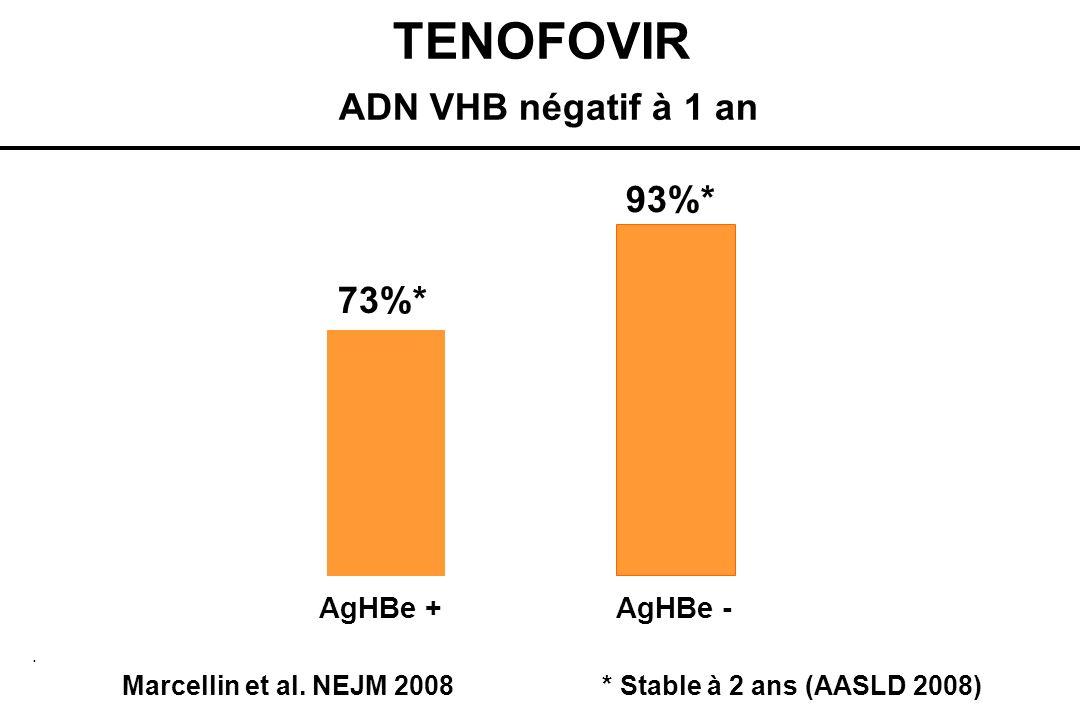 Non réponse primaire: réduction ADN VHB < 1 log après 3* mois ou 2 log après 6** mois de traitement.