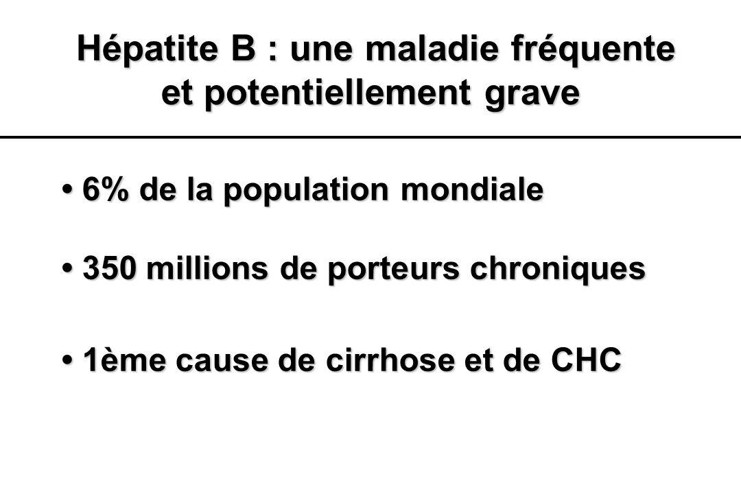 Stratégies de lutte contre les hépatites en France Stratégies de lutte contre les hépatites en France 0.65 % de la population française : AgHBs 0.65 % de la population française : AgHBs 280 000 porteurs chroniques 280 000 porteurs chroniques 45 % ont été dépistés 45 % ont été dépistés 10 000 traitements 10 000 traitements 1500 décès annuel 1500 décès annuel Marcellin et al.