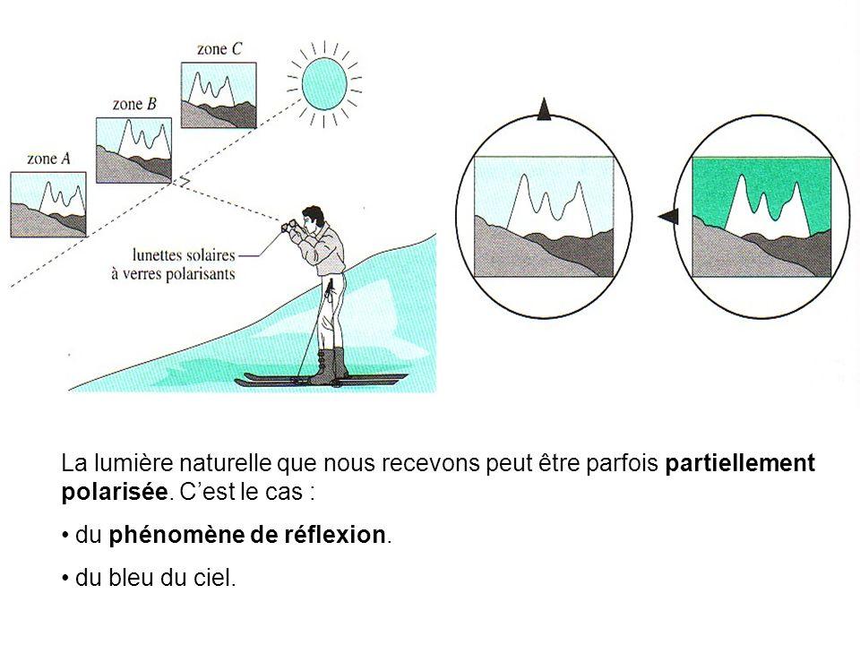 Polarisation par réflexion La réflexion privilégie une direction de transmission du champ électrique cf.