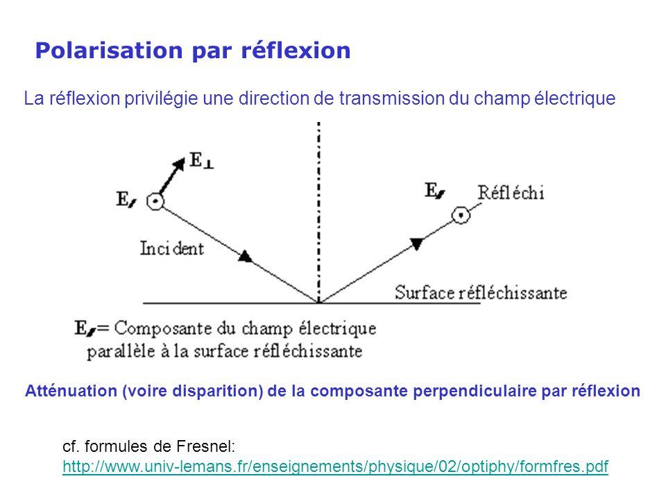 La polarisation par réflexion est maximale quand le rayon réfléchi et le rayon réfracté sont à 90° lun de lautre.
