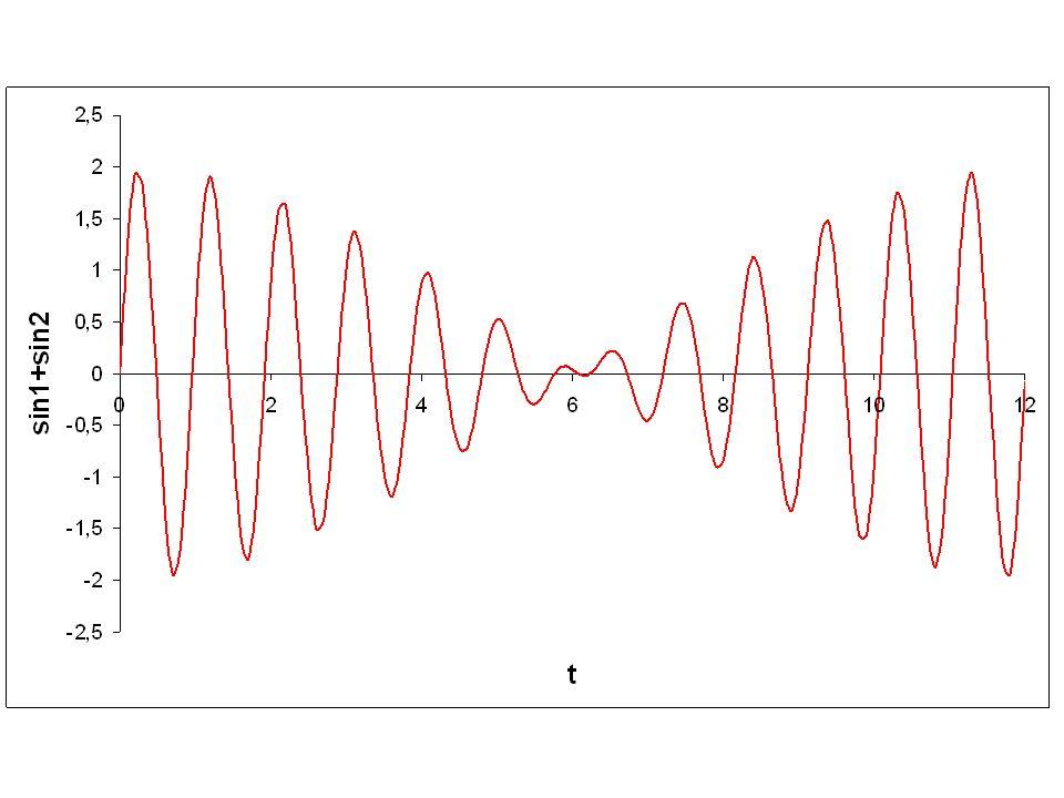 variation lentevariation rapide