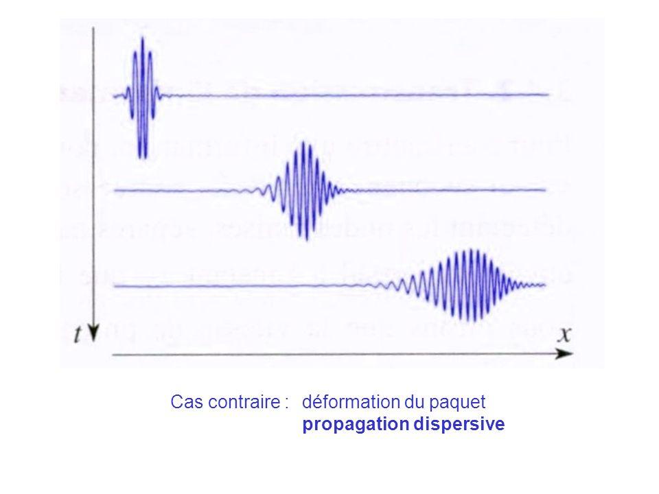 Lorsqu il y a dispersion: la vitesse de phase et la vitesse de groupe sont différentes chaque vitesse est fonction de la relation de dispersion = (k) n est pas linéaire Exemple de la propagation d une onde EM dans un plasma: relation de dispersion: 2 = p 2 + k 2 c 2 v > c