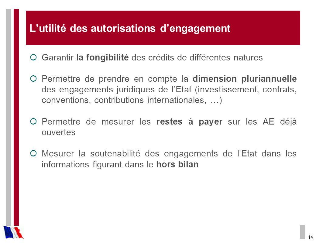 15 La nature et la portée des autorisations budgétaires Les crédits sont limitatifs.