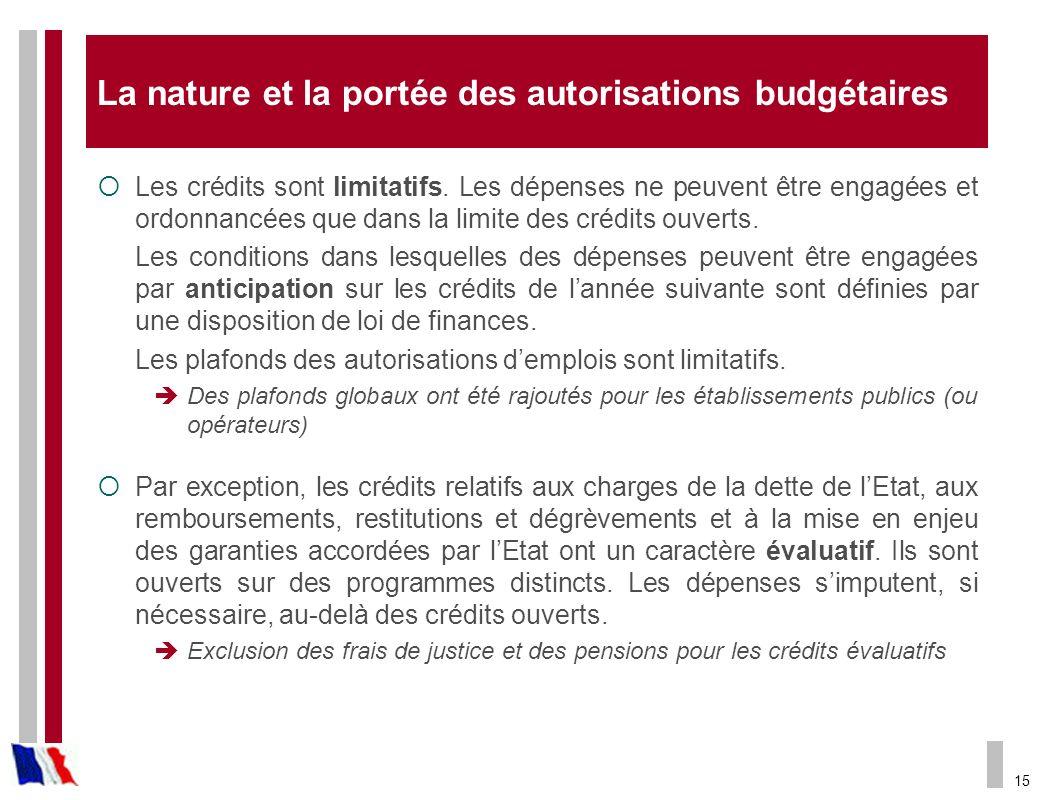 16 La nature et la portée des autorisations budgétaires : les reports Le principe : les crédits ouverts et les plafonds des autorisations d emplois fixés au titre d une année ne créent aucun droit au titre des années suivantes.