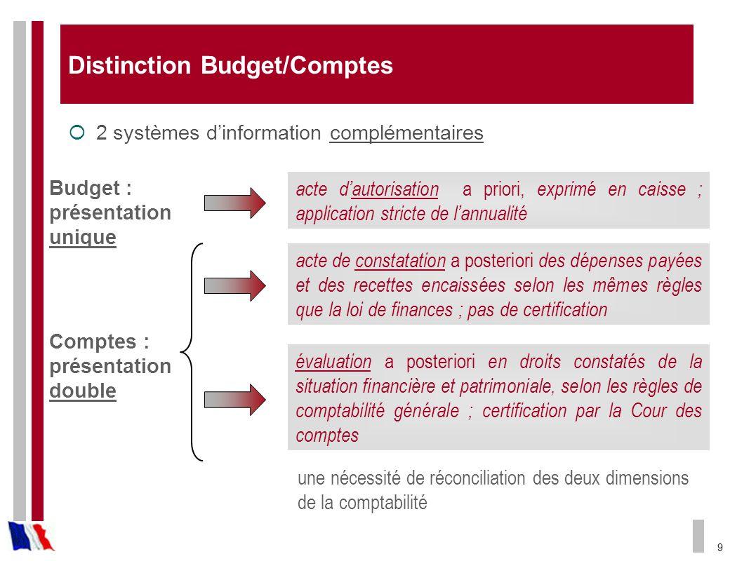 10 Un système unique à trois dimensions et un élargissement de la fonction comptable (amont/aval)