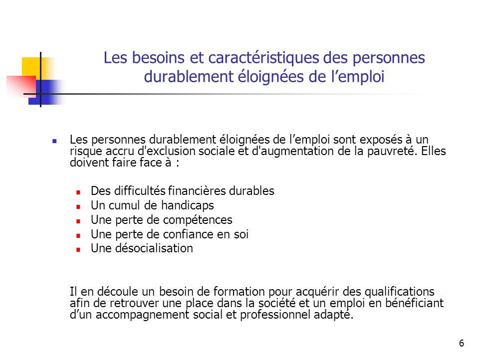 7 Source DARES Enquête IAE 2008