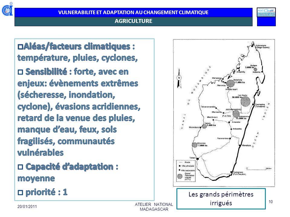 VULNERABILITE ET ADAPTATION AU CHANGEMENT CLIMATIQUE AGRICULTURE, FACTEURS CRUCIAUX La variabilité des précipitations et la fréquence des catastrophes naturelles intenses ; Lirrégularité des saisons pluvieuses, dans certains endroits, et qui perturbent le calendrier agricole ; Les pressions anthropiques ; La mauvaise gestion des ressources en eau ; La forte érosion des versants, et dans certains endroits, La menace acridienne.