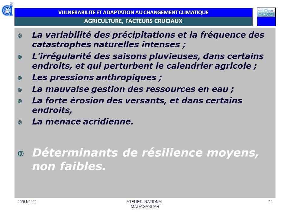 VULNERABILITE ET ADAPTATION AU CHANGEMENT CLIMATIQUE FORETS/BIODIVERSITE 20/01/2011ATELIER NATIONAL MADAGASCAR 12