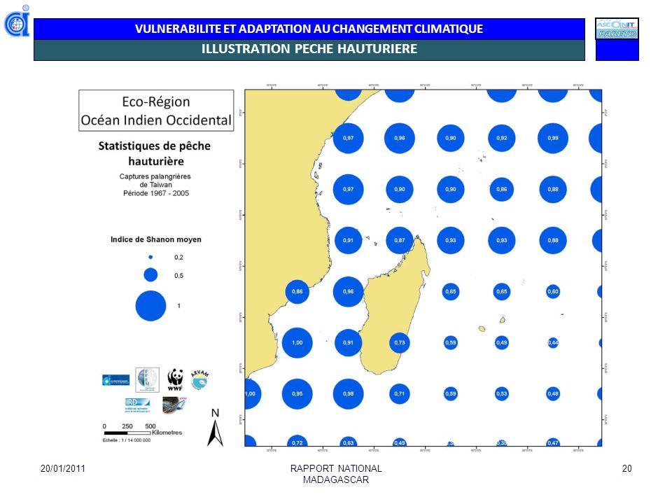 VULNERABILITE ET ADAPTATION AU CHANGEMENT CLIMATIQUE ILLUSTRATION: exemple pêche thonière 20/01/2010RAPPORT NATIONAL MADAGASCAR 21