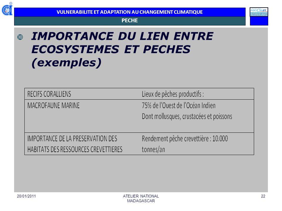 VULNERABILITE ET ADAPTATION AU CHANGEMENT CLIMATIQUE RESSOURCES EN EAU 20/01/2011ATELIER NATIONAL MADAGASCAR 23